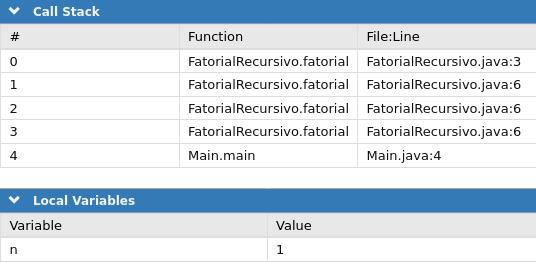 Stack de execução do fatorial recursivo